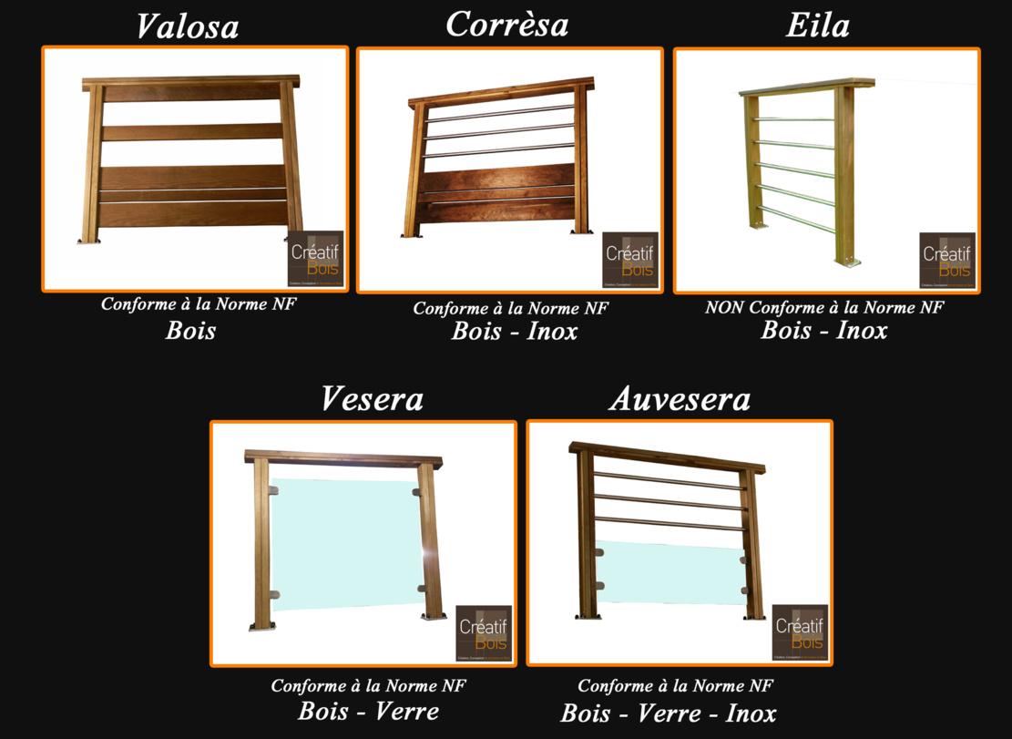 notre collection de garde corps. Black Bedroom Furniture Sets. Home Design Ideas